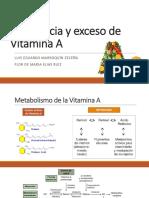 Presentación Vitamina A