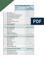 IO Summary - CPM