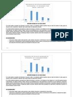 INFORME DEL TEST ESTILO DE APRENDIZAJE.docx