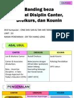 M5 Model Disiplin Canter, Dreikurs, Dan Kounin