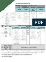 2018-1-Plan-de-Estudios-Plan-Adulto.pdf