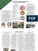 El partido de la Revolución Mexicana.pdf