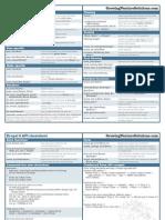 Drupal6 API Cheatsheet Final