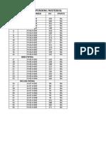 PCP PENDING MATERIAL.xlsx