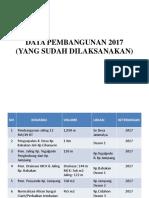 DATA PEMBANGUNAN 2017-2018 JTM.pptx