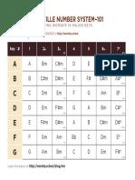 10KF NNS Chart.pdf