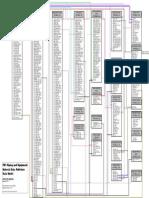 Pds Mdp Chart
