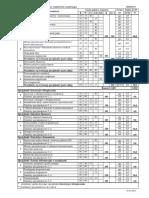 Informatyka Ekonometria Dzienne 09 10