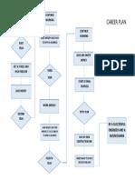 CAREER PLAN.pdf