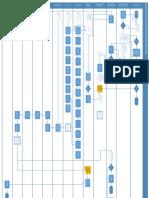 diagrama de funciones cruzadas.pdf