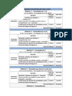 ATIVIDADES avaliativas do PAQ-A 2015.docx