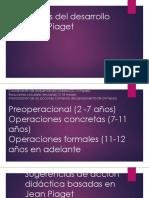 Etapas del desarrollo  Jean Piaget.pptx