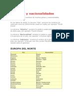 Países y Nacionalidades en INGLES