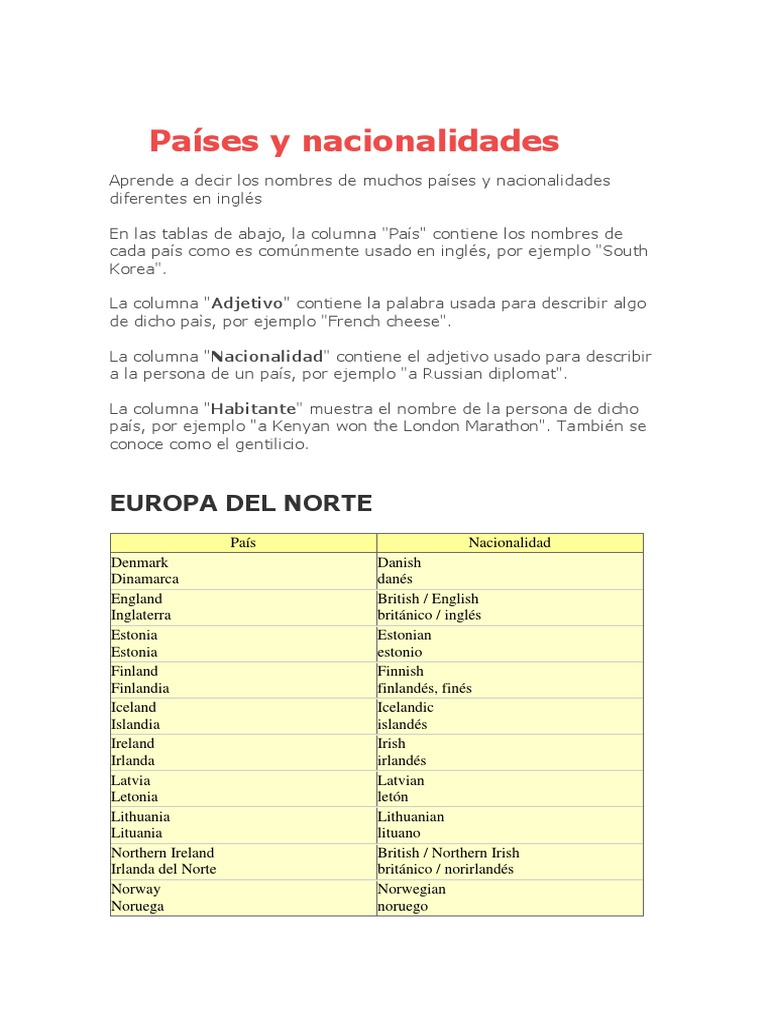 Paises Y Nacionalidades En Ingles Reino Unido Africa