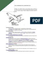 Tipos de Carenado en La Aeronáutica