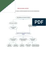 Analisis de Alternativas de Medios y Fines