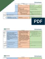 Plan Edmodo y Proyector 2