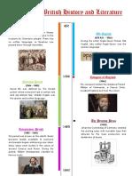 timeline of british literature