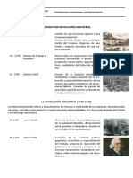 Revolucion Industrial en La Administracion