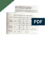 Tabla_de_convesiones-Molaridad_ppm.pdf