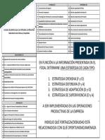 Definición de Estrategias Operativas y Procesos OP Clave - FODA EMPEPSA