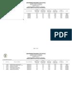 Examen Cepreunu - Orden Por Escuelas