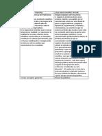 Relaciones Marco General de Naturales y texto de Galli (voceto)