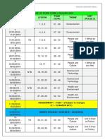 Form 1 Scheme of Work Outline
