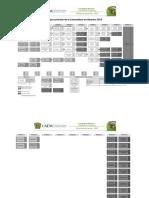 Mapa Curricular UAEMex 2018