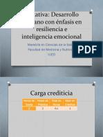 Inteligencia emocional y estrés.pptx