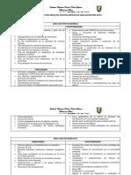Diagnóstico Por Áreas de Gestión Síntesis de Análisis Matriz Dofa