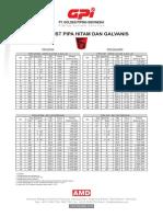 Price List Pipa Besi KS