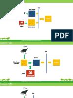 Konsep PLTS INTI01.pptx