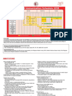 Childhood Immunization Schedule 2018.pdf