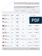 ASEAN Handout