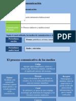 Unidad 6 - El lenguaje periodístico y publicitario.ppt