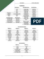 Spanish Descriptions Worksheet