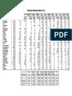 Produksi Pb 2013
