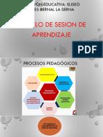 Sesion de Aprendizaje - Modelo - 2018
