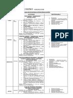 Boletín Chino Semana de Inducción 22 Al 26 Enero