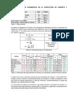 INFORME DE VERIFICACION DE ESCUADRIA + PERNOS
