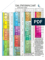 INTERNATIONAL STRATIGRAPHIC CHART.pdf