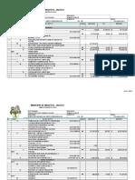 Presupuesto 2016 Camino a Mirandilla