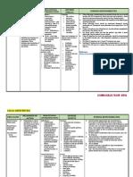 Drug study RLE.pdf