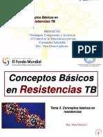 4. Conceptos Básicos en Resistencias. Fracaso y Recaída.7de Julio2014