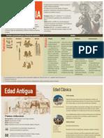 05_Etapas_de_la_historia.pdf