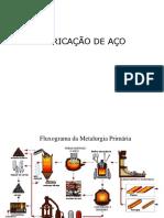prod aço 2013.pdf