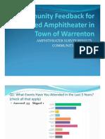Survey Response Data for amphitheater