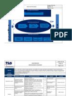 Mapa de Procesos y Caracterizacion.xls