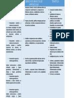 GRADOtercero dba y estandares tematica (1).docx